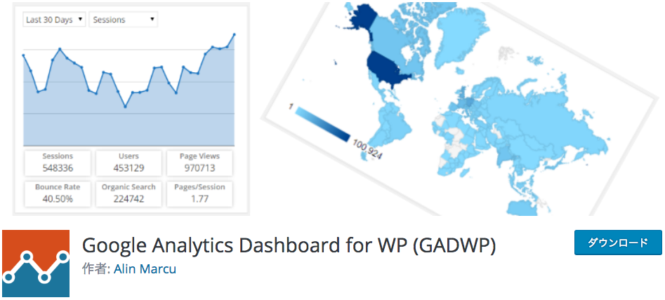 Google Analytics Dashboard for WP (GADWP)